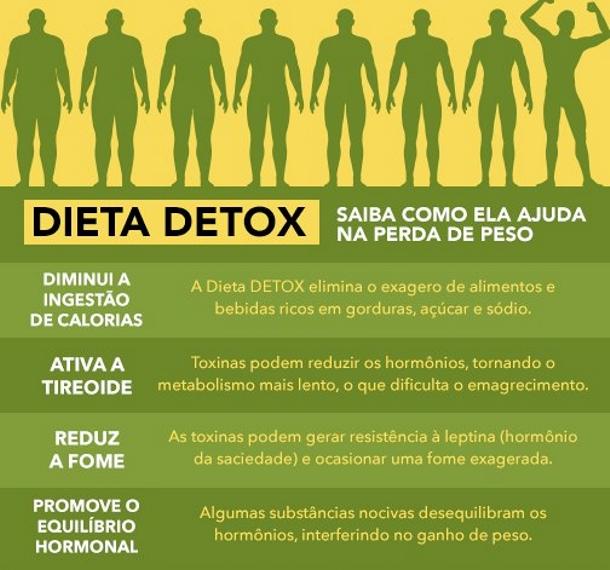 fazer-dieta-detox-2 Como Fazer a Dieta Detox?