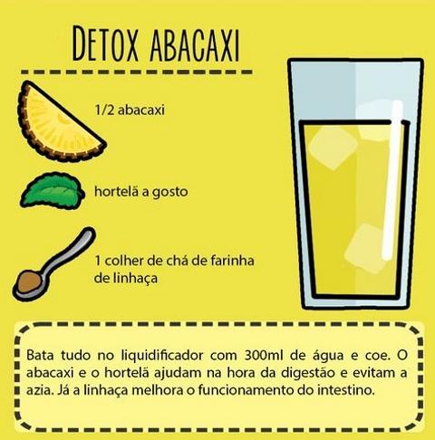 suco-detox-abacaxi Receitas de Sucos DETOX