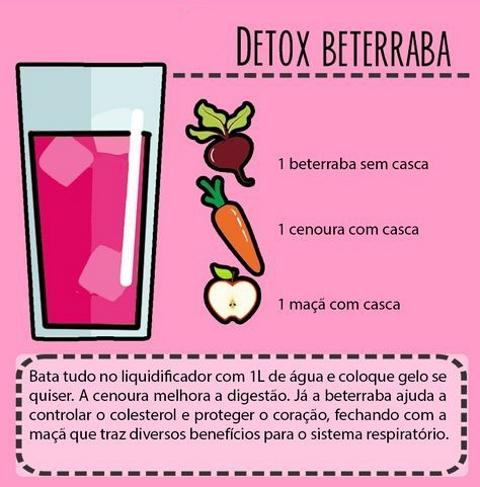 suco-detox-beterraba Receitas de Sucos DETOX
