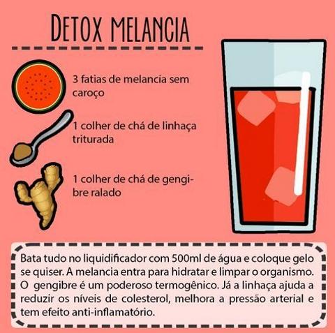 suco-detox-melancia Receitas de Sucos DETOX