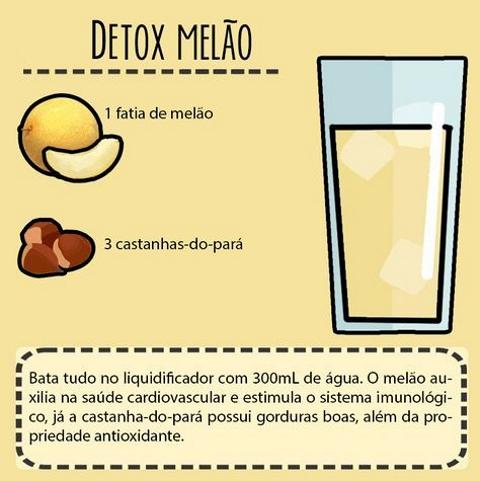 suco-detox-melao Receitas de Sucos DETOX