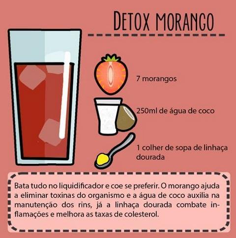 suco-detox-morango Receitas de Sucos DETOX