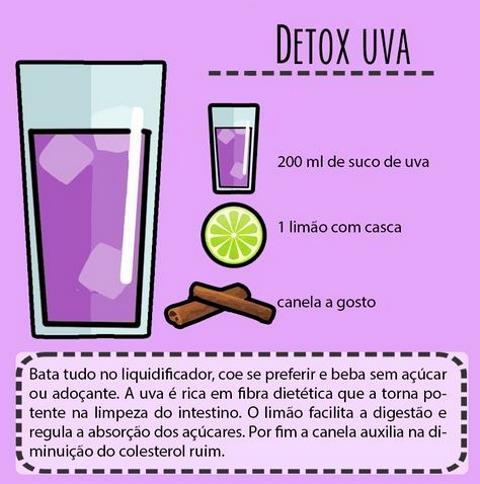 suco-detox-uva Receitas de Sucos DETOX
